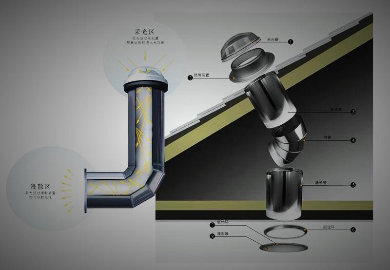 钢骨架轻型屋面板如何安装导光管