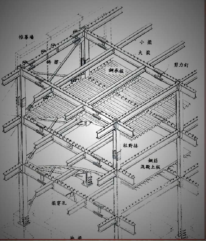 钢结构楼板体系中应包括钢骨架轻型板