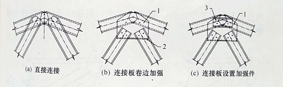轻钢别墅建筑屋架节点构造