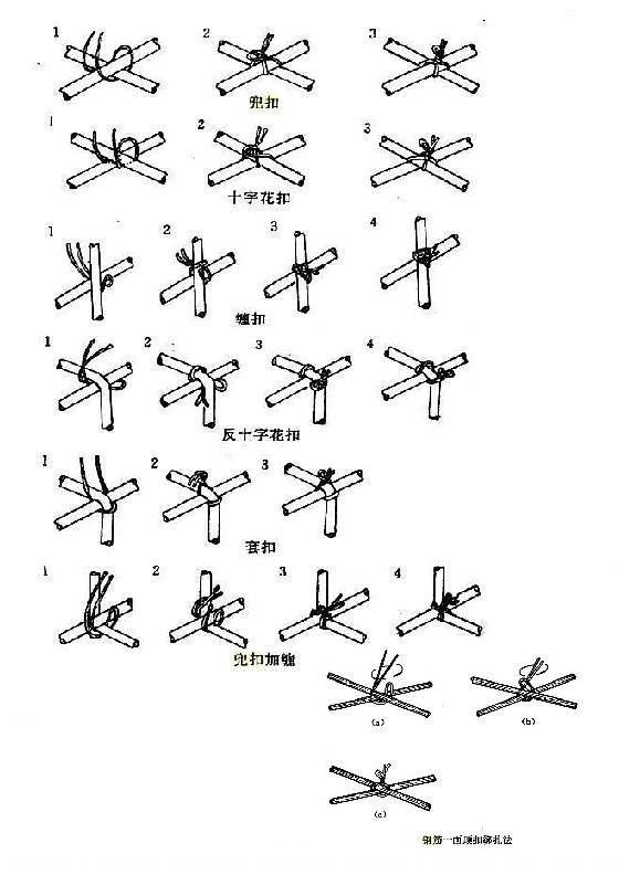 公开钢筋绑扎各种扣的缠绕方法