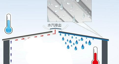 工业厂房用彩钢板的冷凝结霜问题