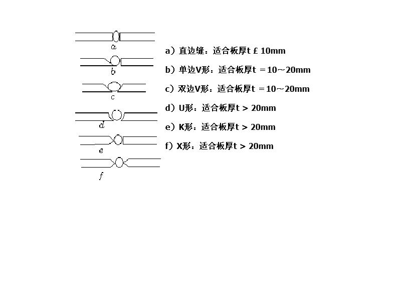 钢结构的构件五种连接方式
