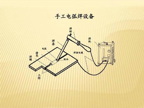 钢骨架轻型板钢骨架手工电弧焊焊接工艺