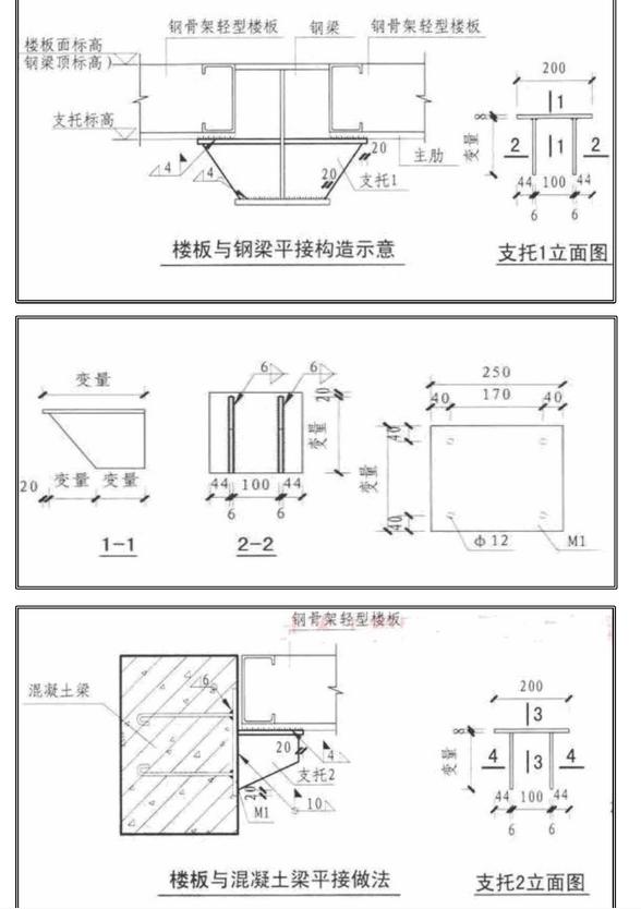 钢骨架轻型板的施工安装作业指导书(核