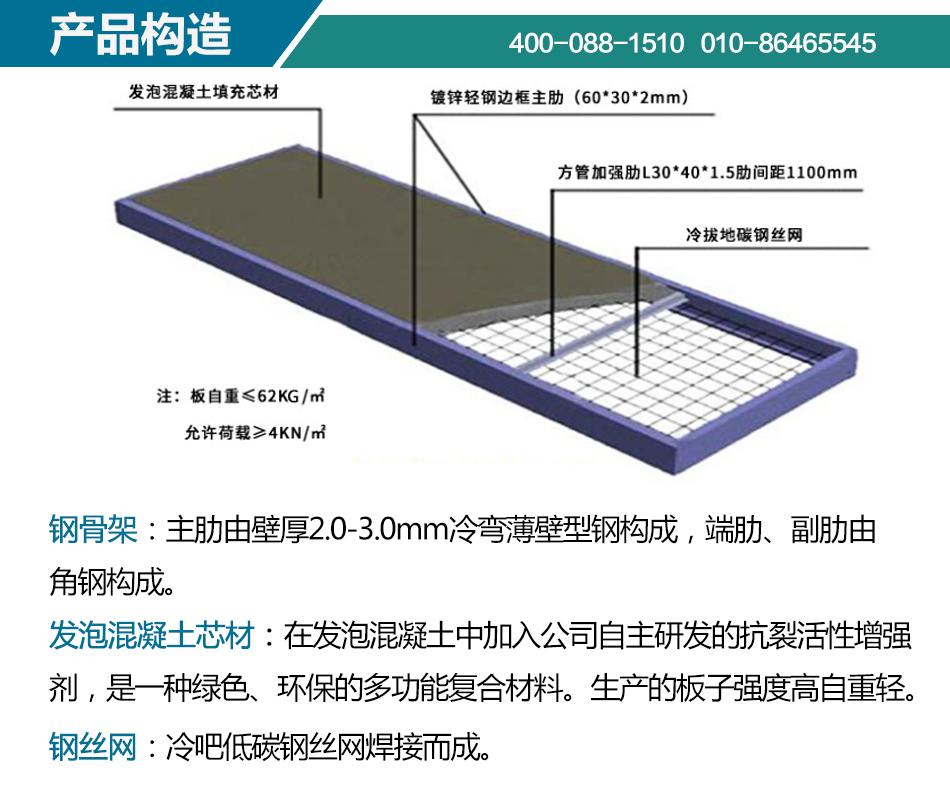 loft複式樓鋼結構夾層輕質樓板