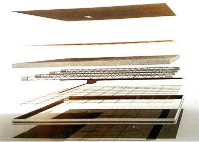 亿实筑业钢骨架轻型板产品构造